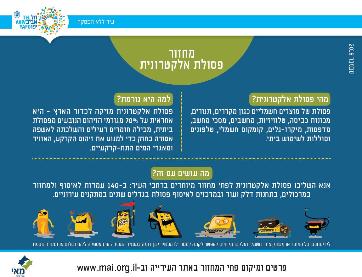 פרסום בעירית תל אביב